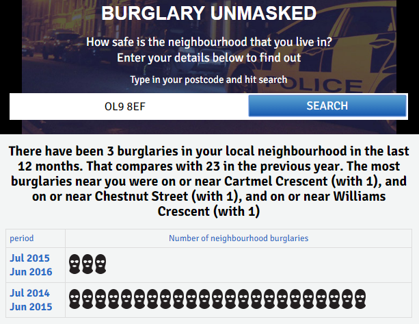 burglary-unmasked2