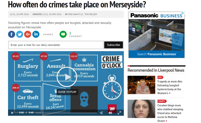 crime video