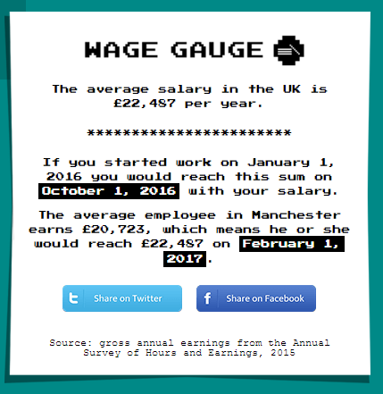 wage gauge
