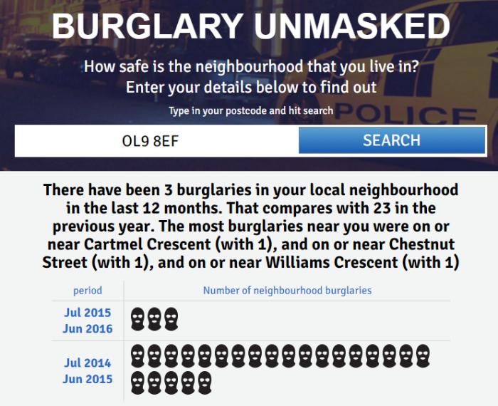 burglary unmasked.PNG
